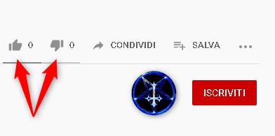 Visualizzazioni Youtube