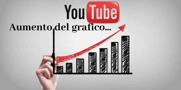 Aumento del grafico - Come avere più iscritti su Youtube gratis