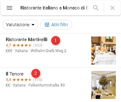 Lista ristoranti Italiani in Germania - Come trovare lavoro in Germania